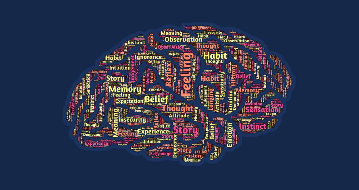 brain shape filled with words about brain functions